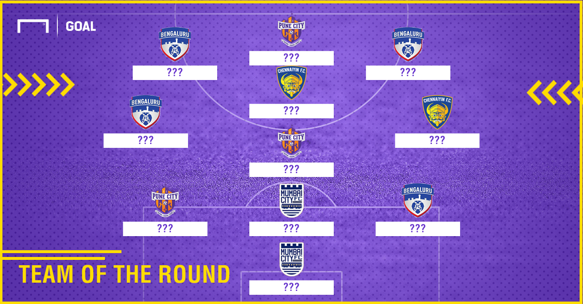 ISL 2017 Team of the Round 2