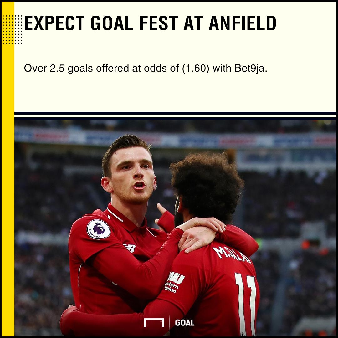 Bet9ja Preview: Liverpool vs Wolverhampton: Expect a flurry