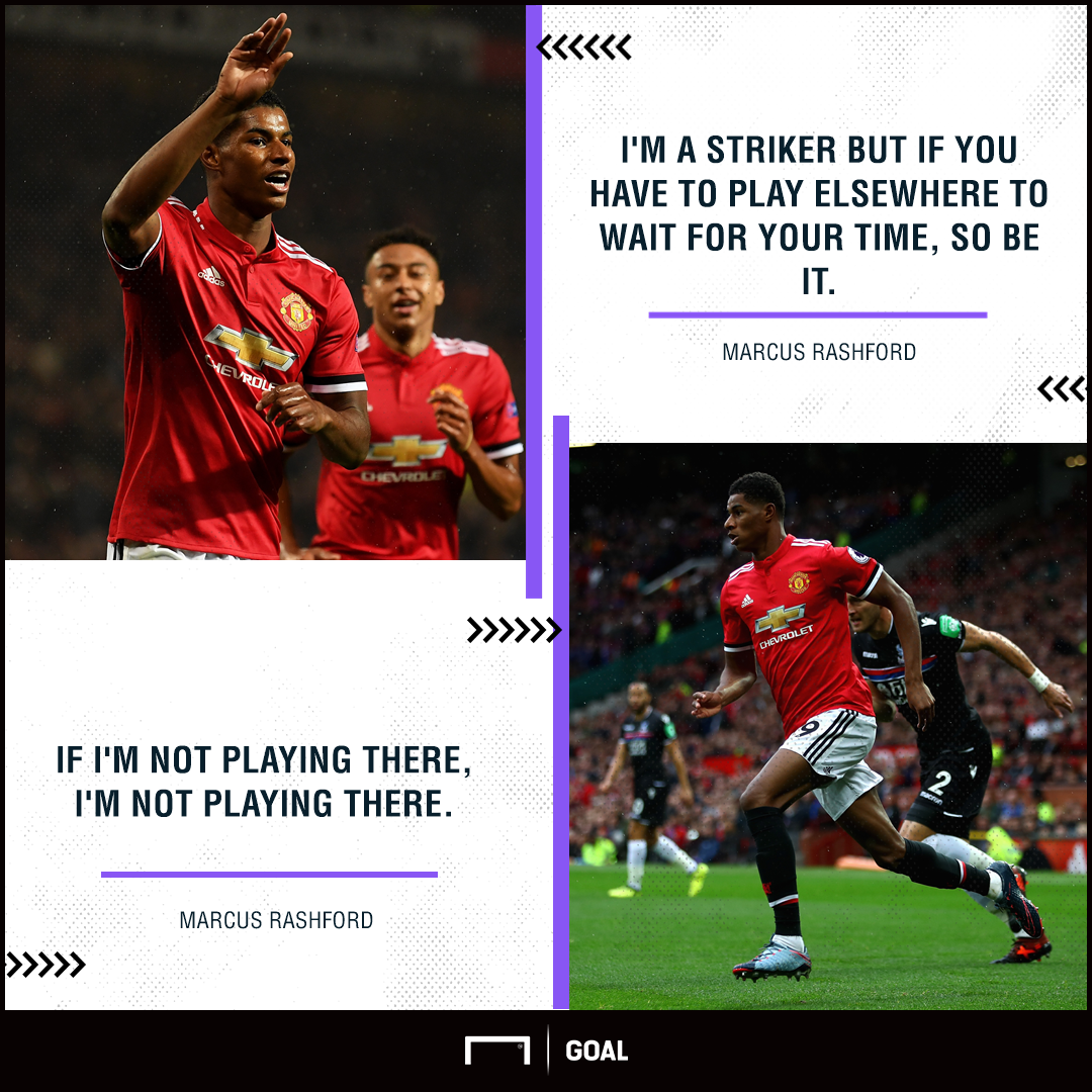 Marcus Rashford Manchester United striker