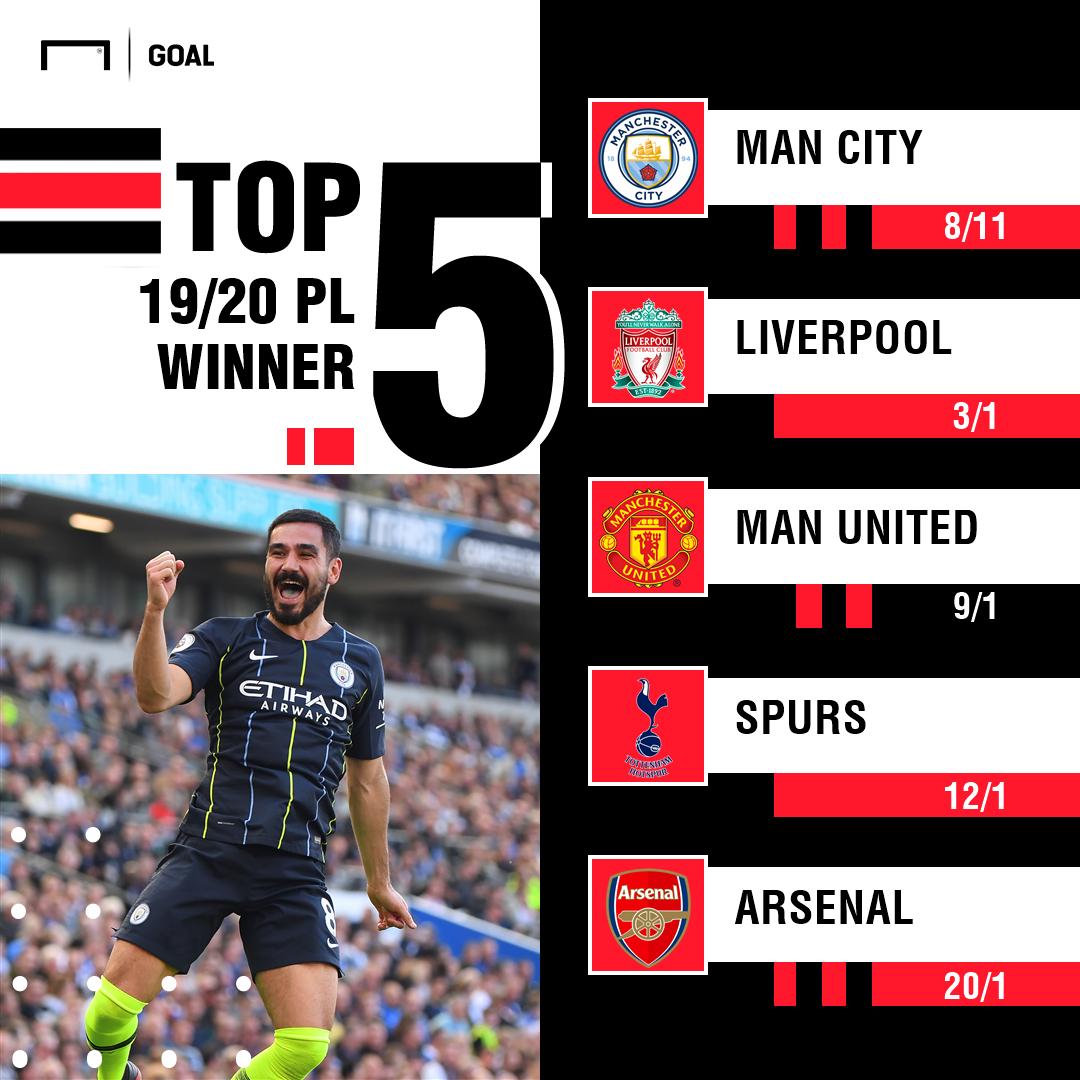19/20 Premier League winner graphic