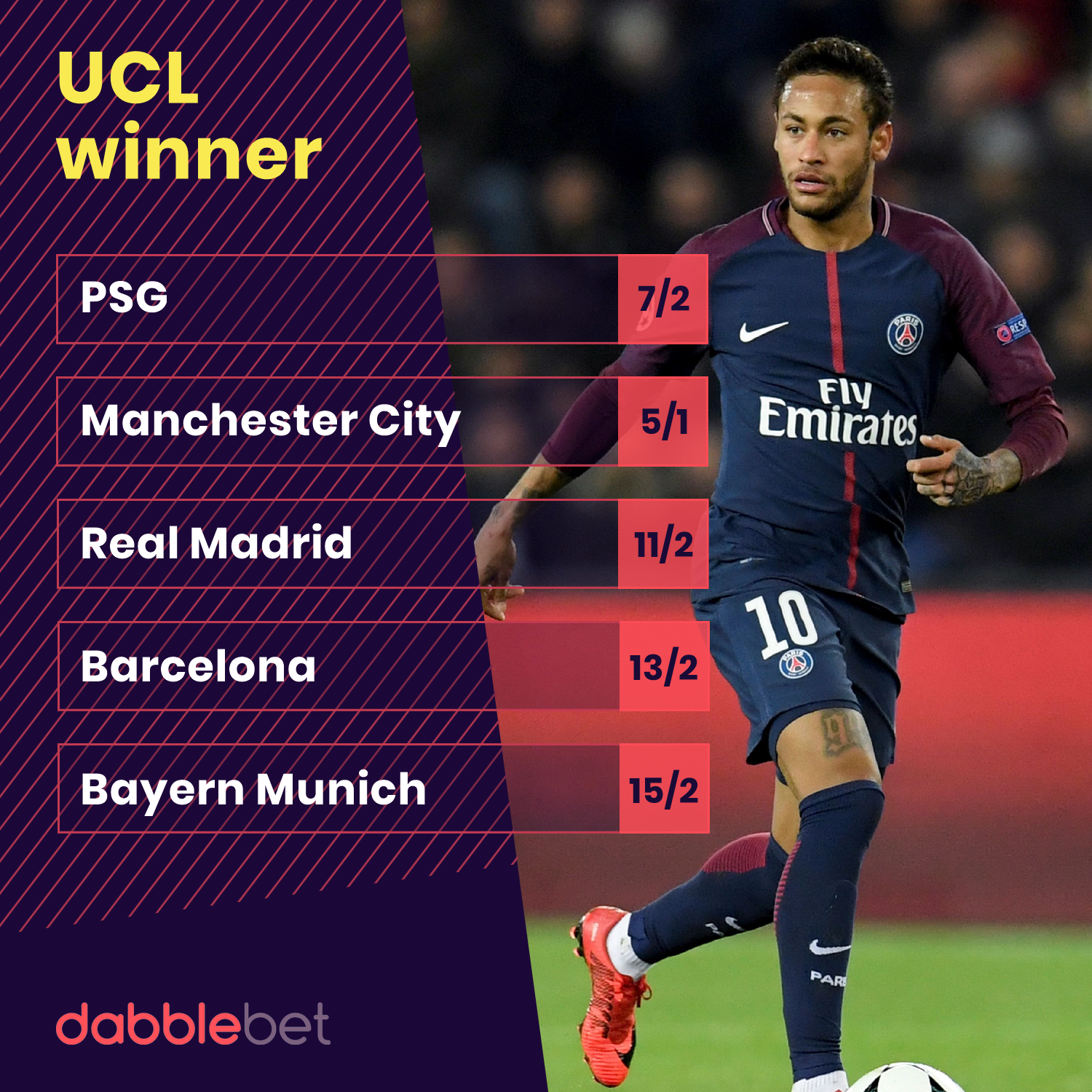 GFX STATS UCL OUTRIGHT 1
