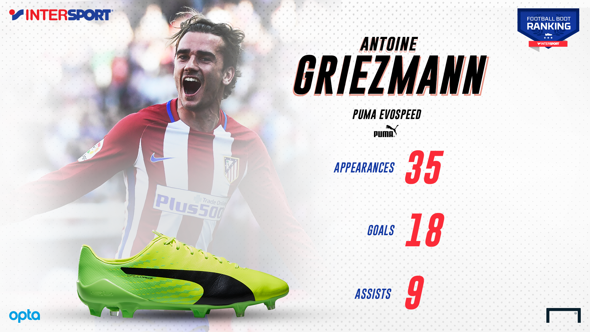 Griezmann INTERSPORT 20032017