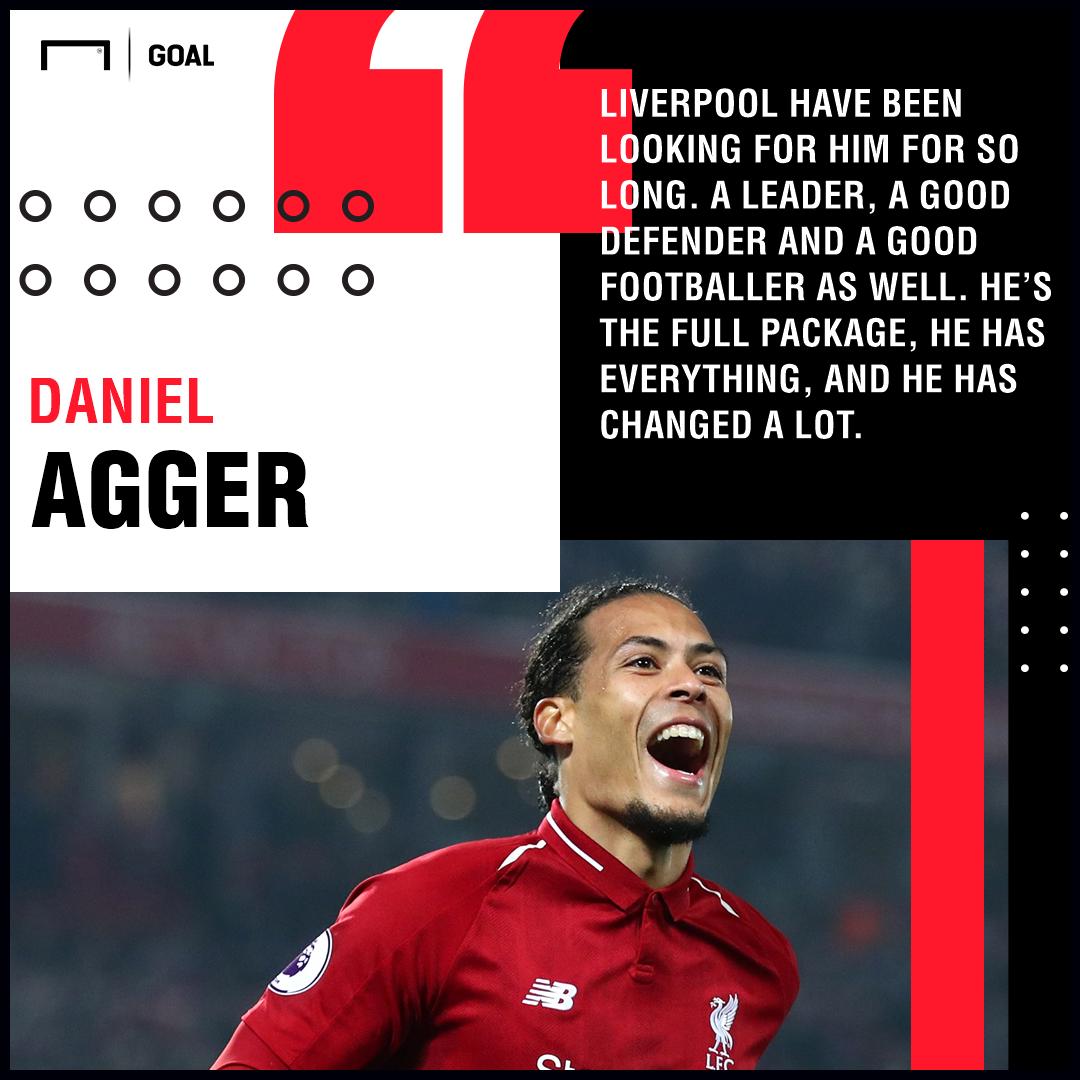 Virgil Van Dijk Agger Liverpool PS