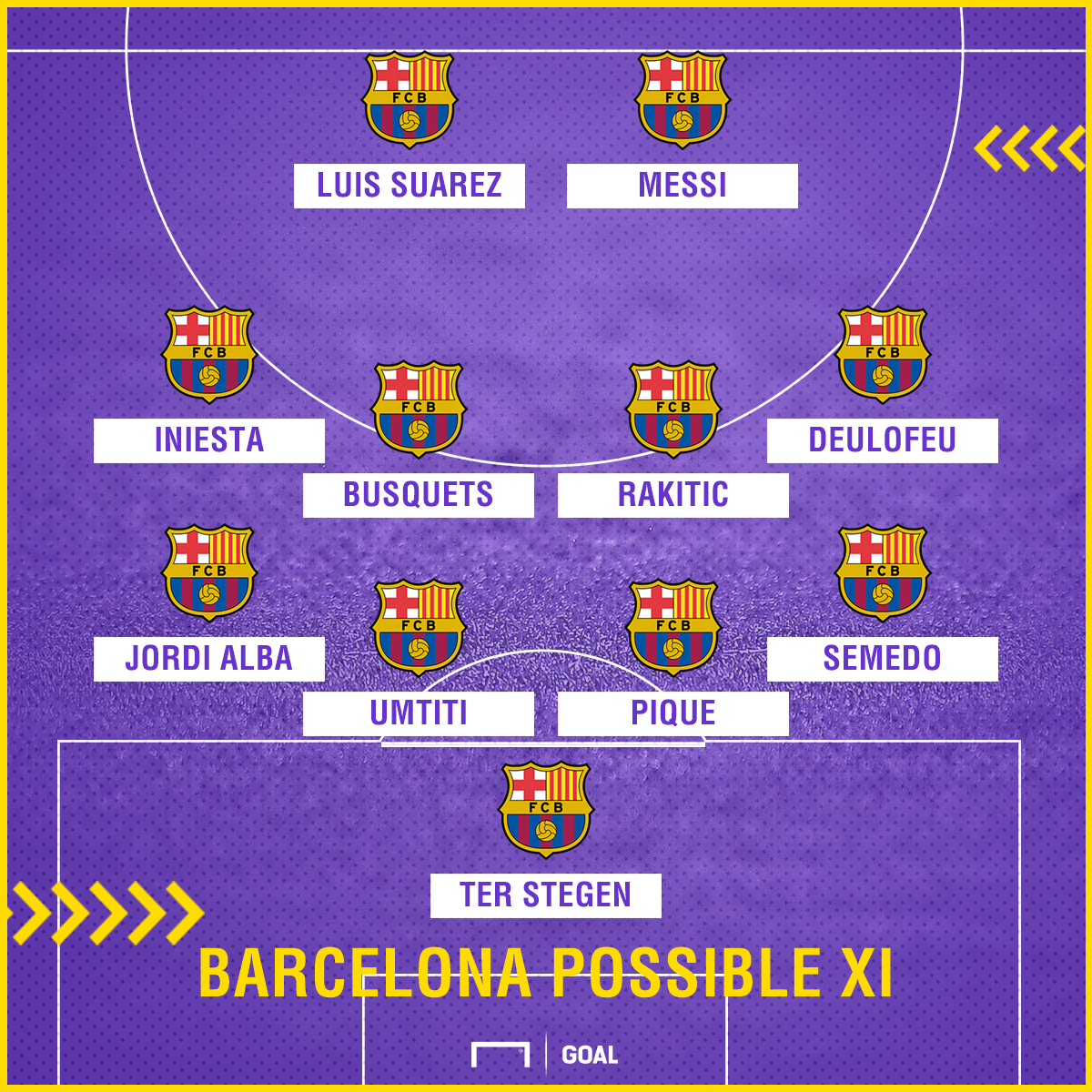Barca possible XI Athletic