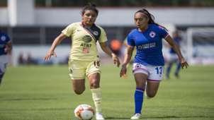 América Cruz Azul Liga MX Femenil