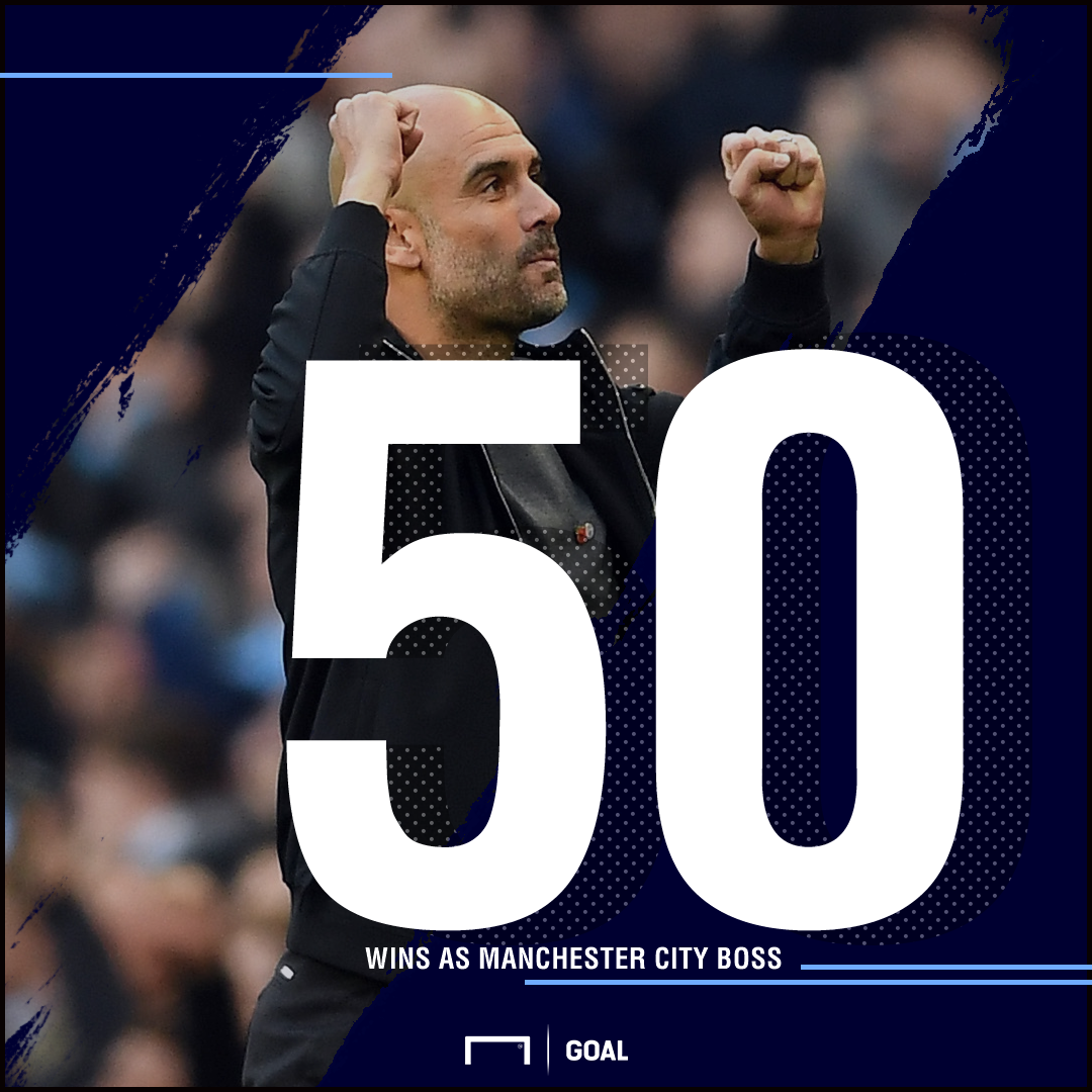 Pep Guardiola Manchester City 50 wins
