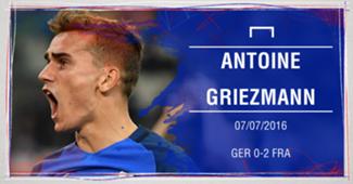 GFX Antoine Griezmann Spanish