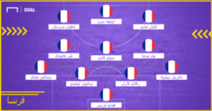 France Probable XI WC 2018
