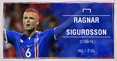GFX Sigurdsson