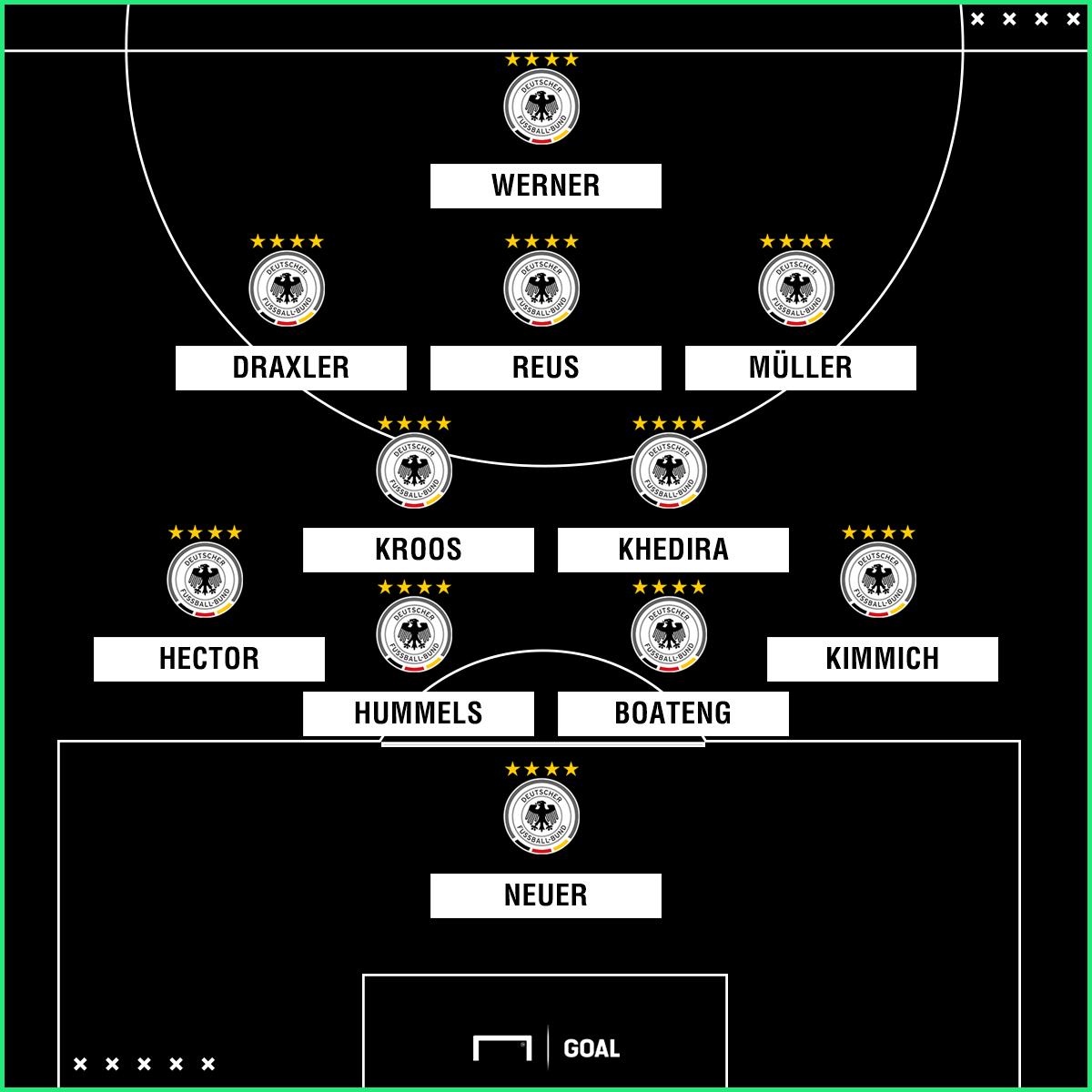 Sorge um Mesut Özil: Verpasst DFB-Star den WM-Auftakt?