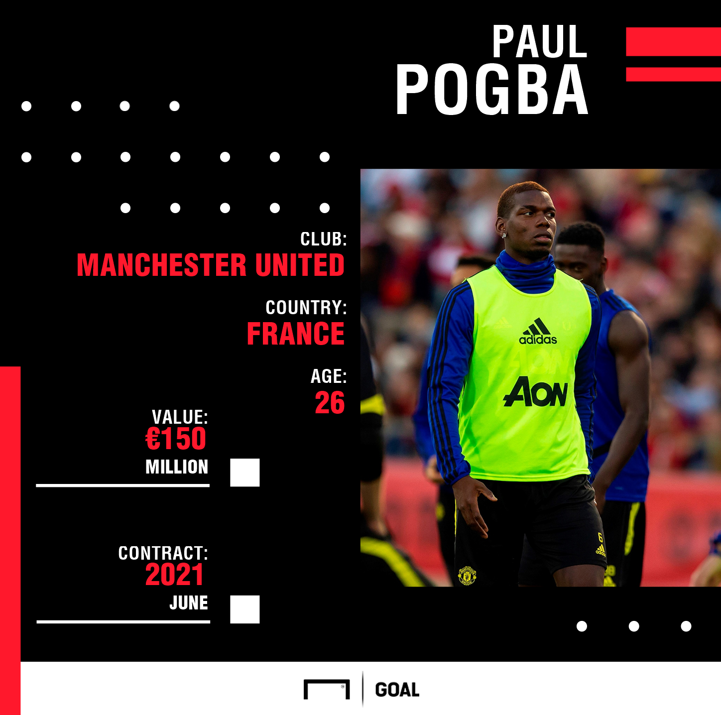 Paul Pogba Manchester United PS