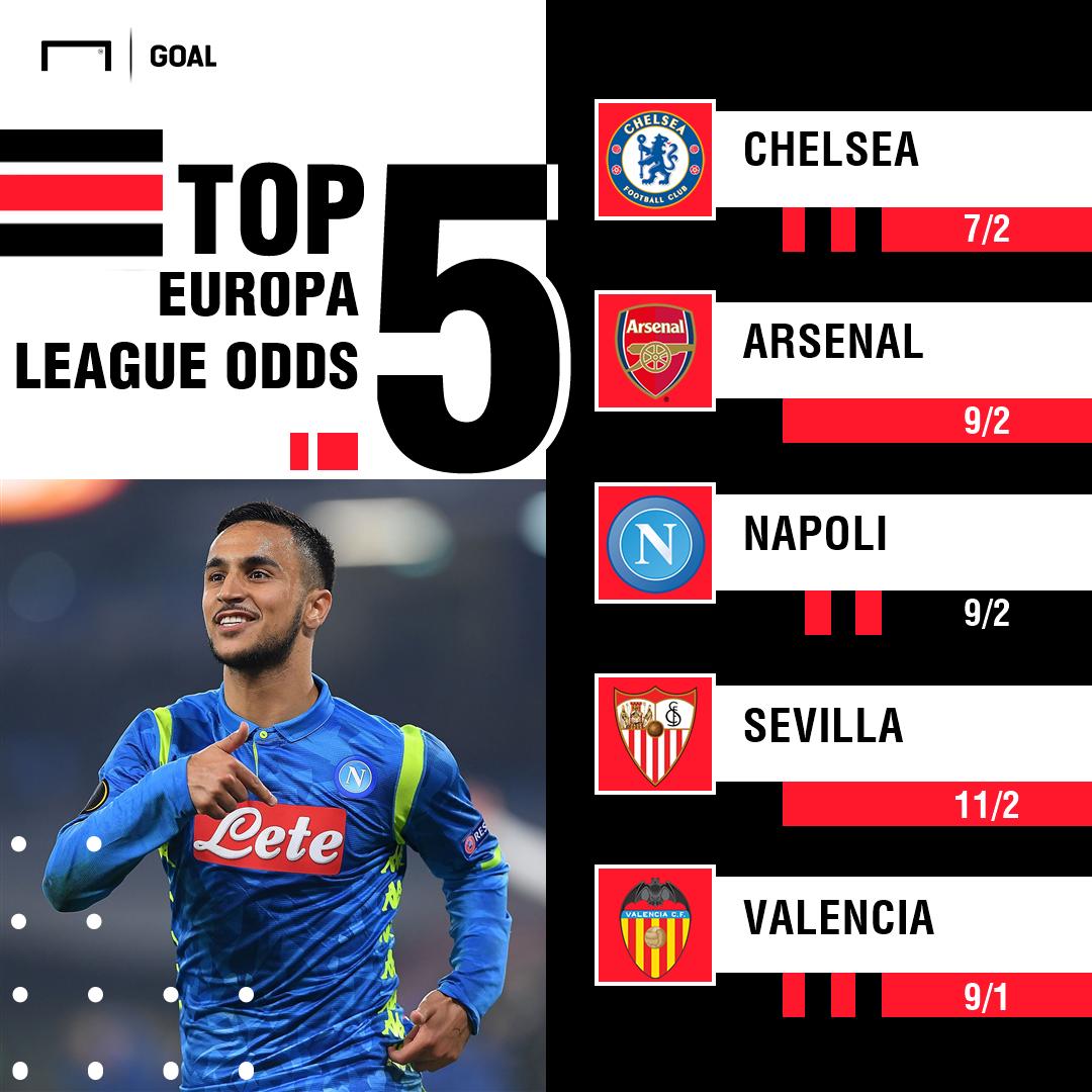 Europa League Winner Odds - bet365