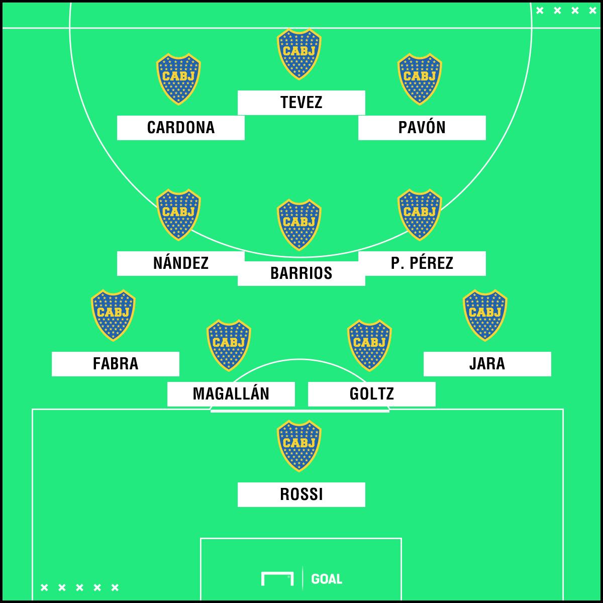 GFX Formacion Boca Supercopa Argentina