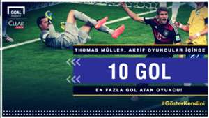 Thomas Muller 10 World Cup (Clear for Turkey)