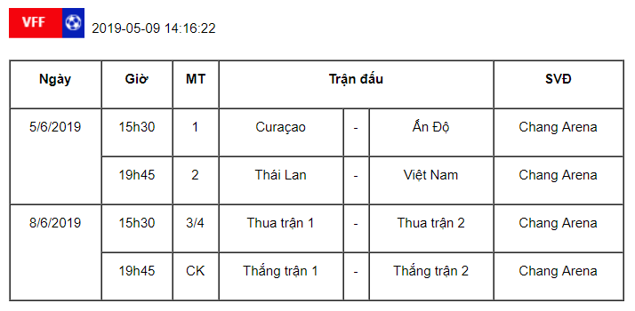 King's Cup 2019 Schedule according to VFF