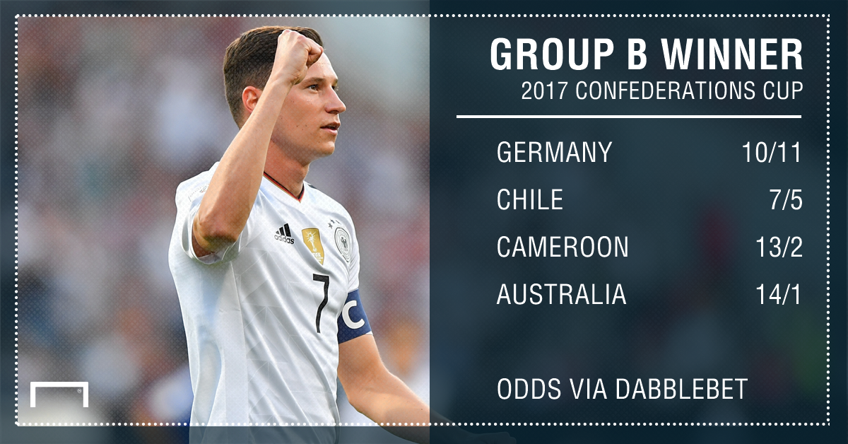 GFX Confederations Cup Group B winner betting