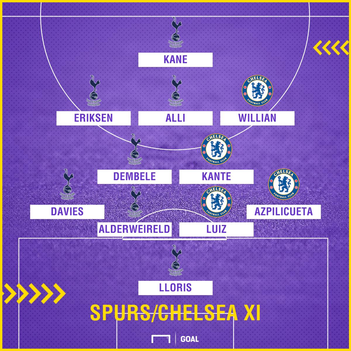 Spurs Chelsea XI GFX