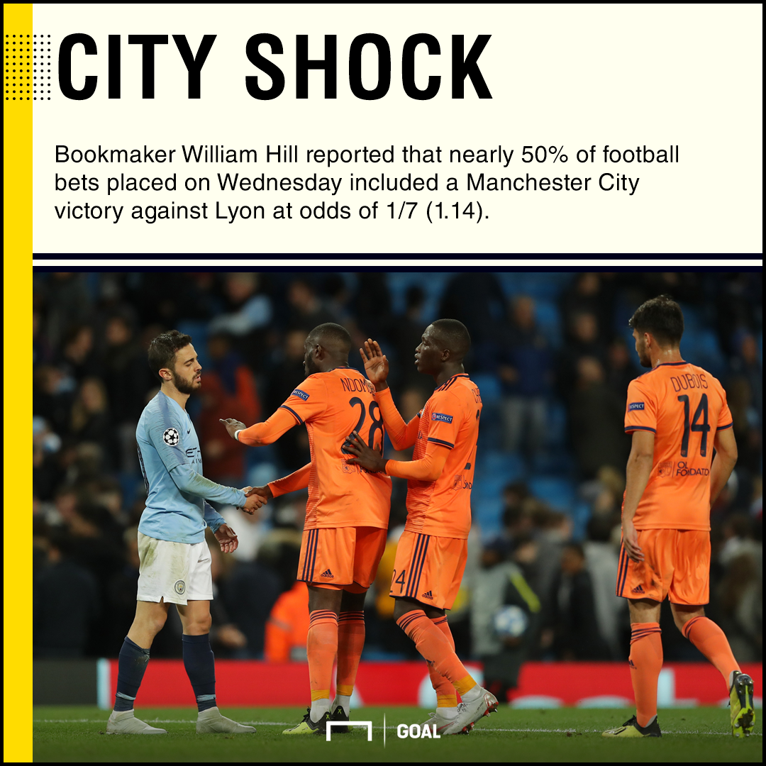 Man City shock against Lyon - William Hill quote