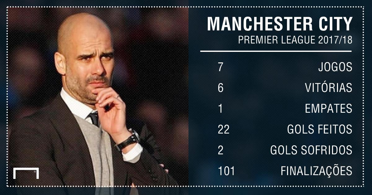 GFX Manchester City Premier League