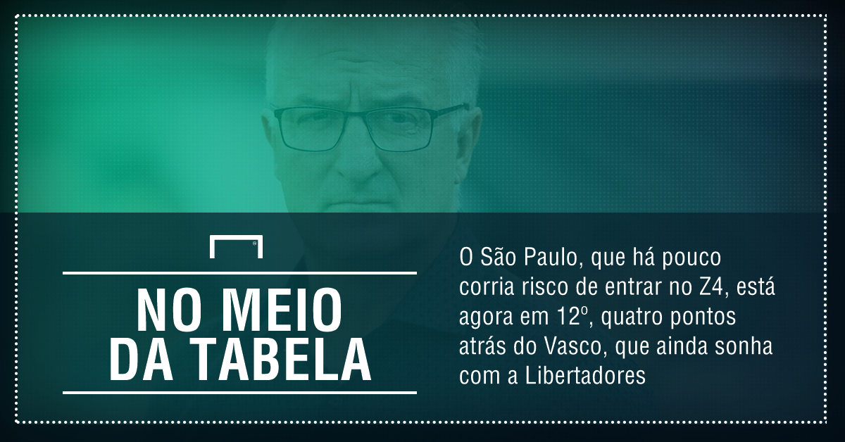 GFX Vasco x São Paulo