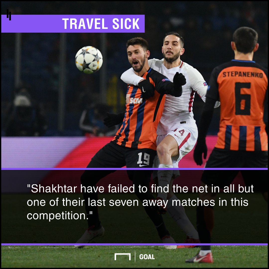Roma knock Shakhtar Donetsk out of Champions League on away goals