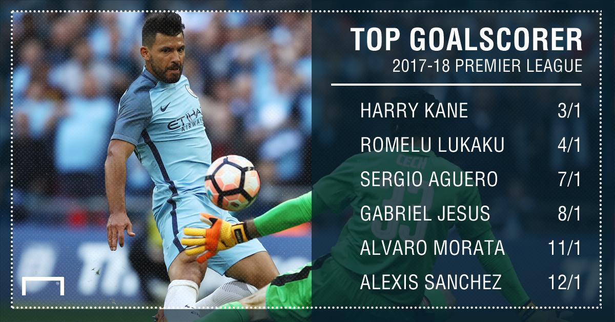 GFX Premier League top scorer betting