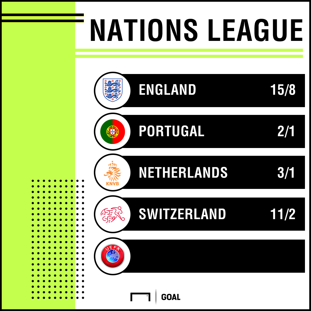 Nations League Outright Winner odds