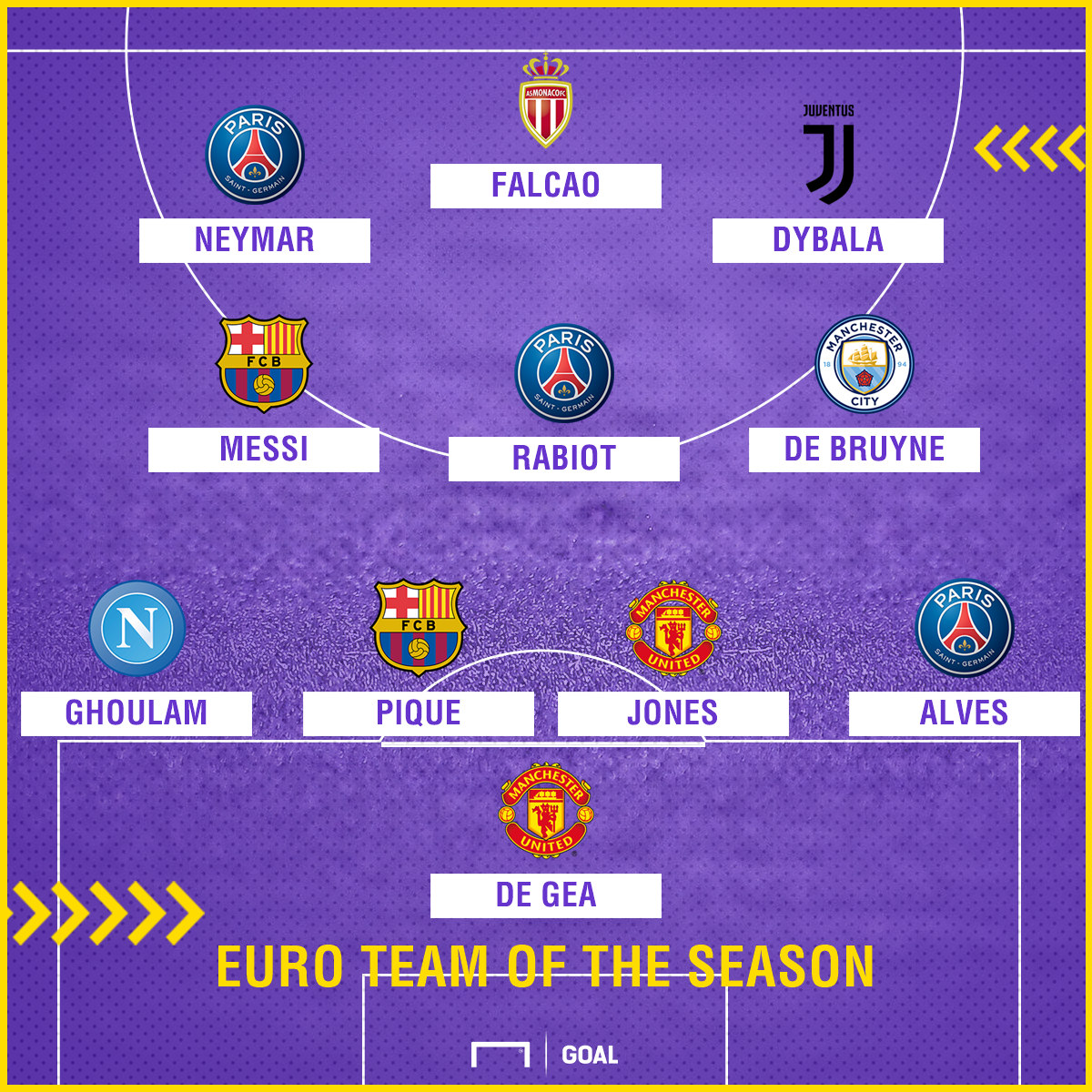 Euro Team of the Season GFX