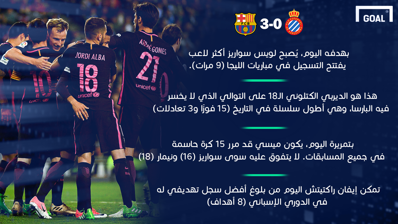 Arabinc Only - FCB vs ESP