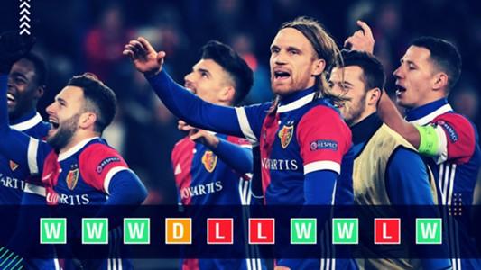 Basel Champions League Power Ranking GFX