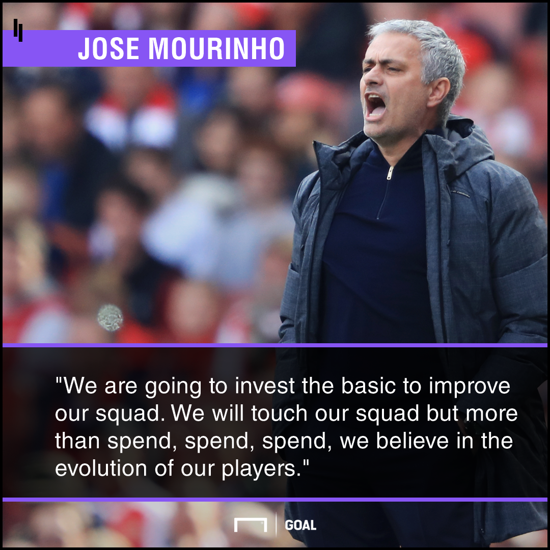 Jose Mourinho basic summer spend