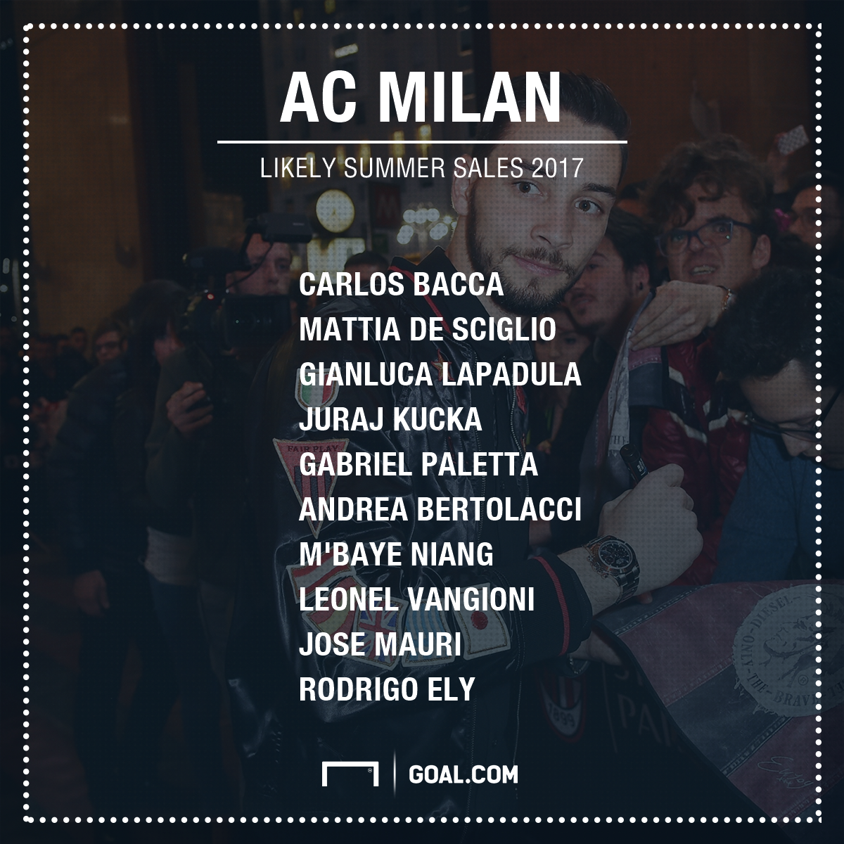 AC Milan likely sales PS