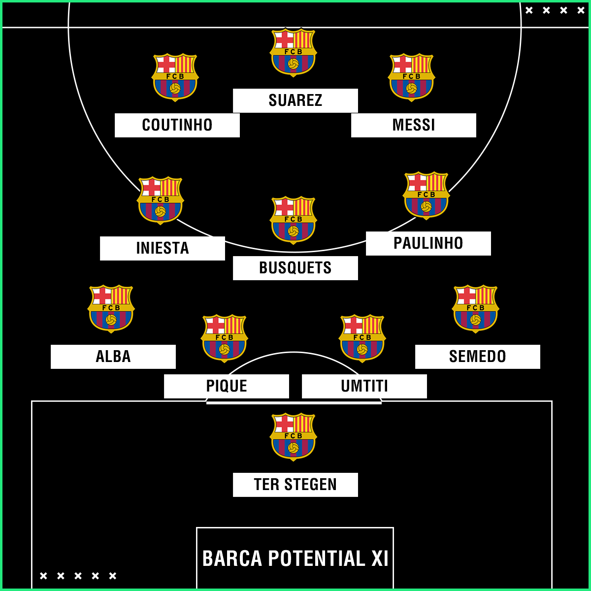 Tottenham Team News Injuries Suspensions And Line Up Vs: Barcelona Team News: Injuries, Suspensions And Line-up Vs