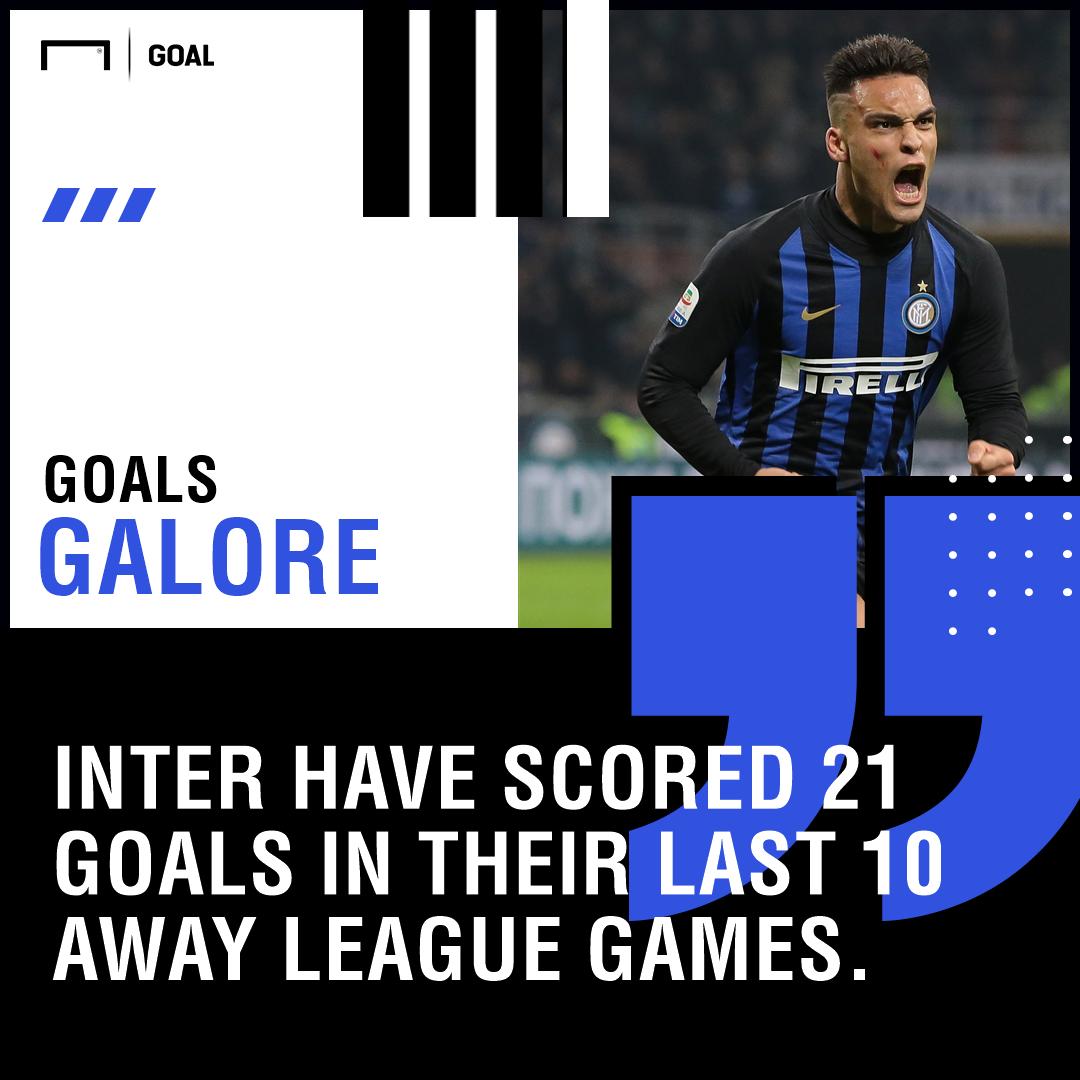 Juventus Inter graphic