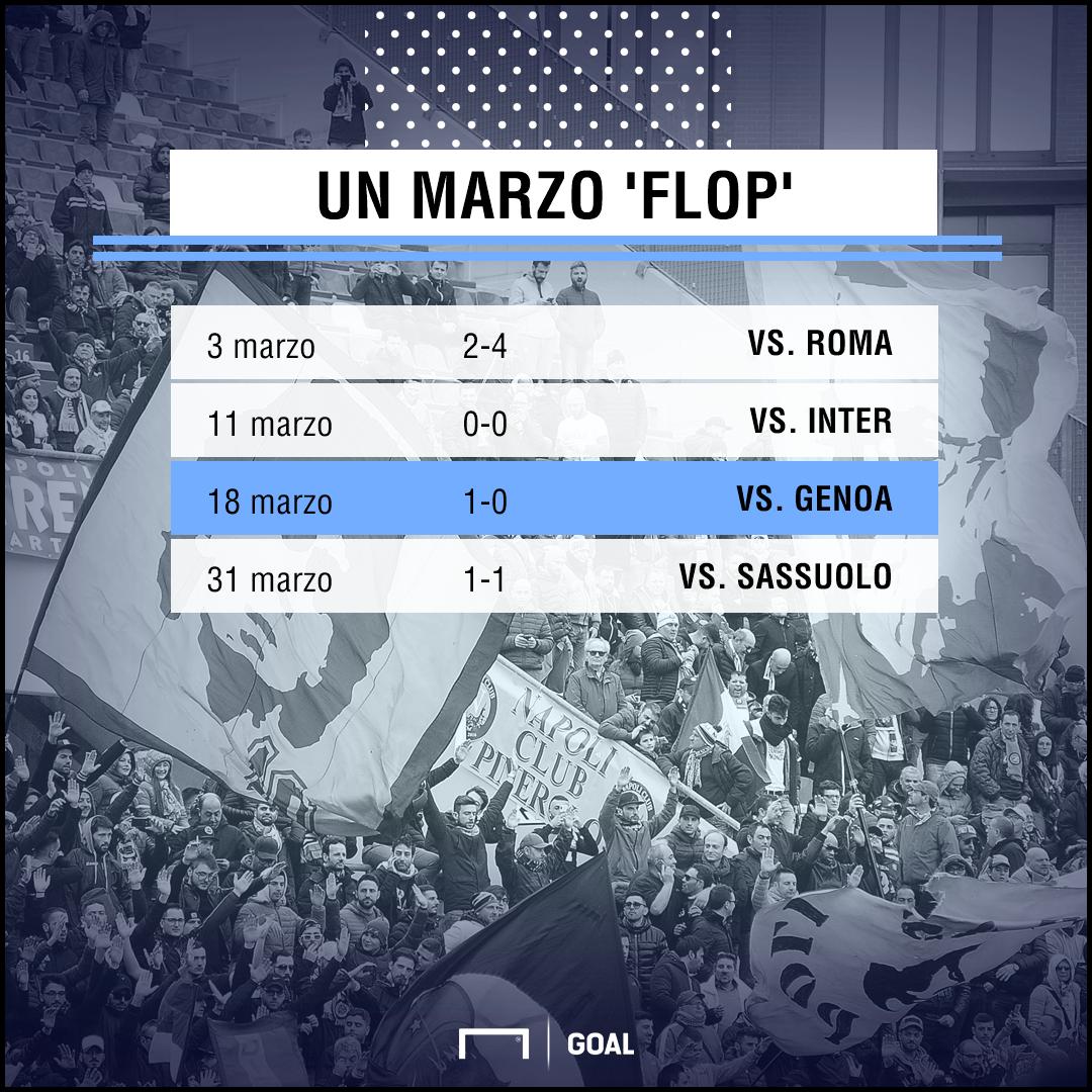 Corriere dello Sport,il Monaco in pressing su Sarri