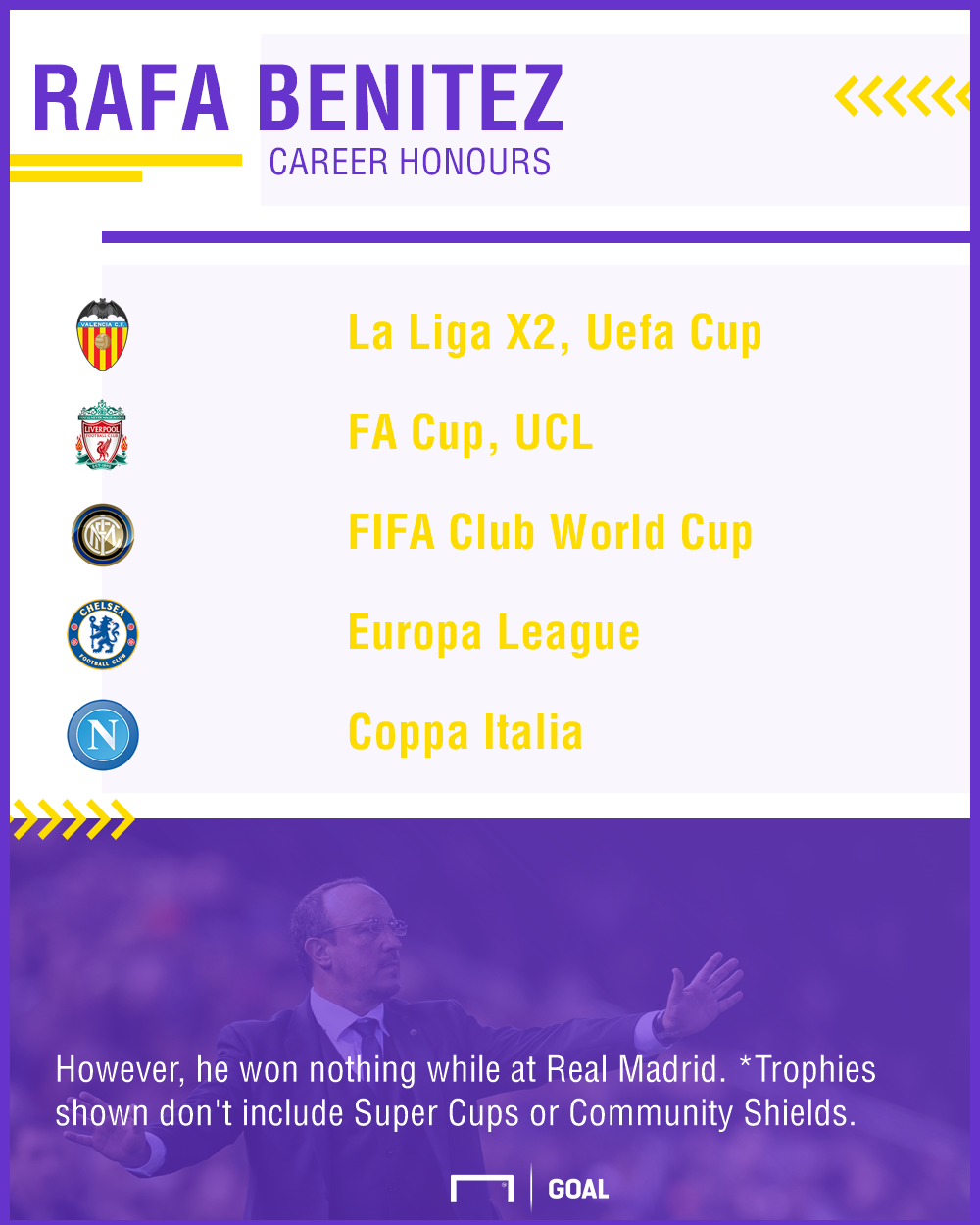 Chelsea Newcastle GFX Benitez