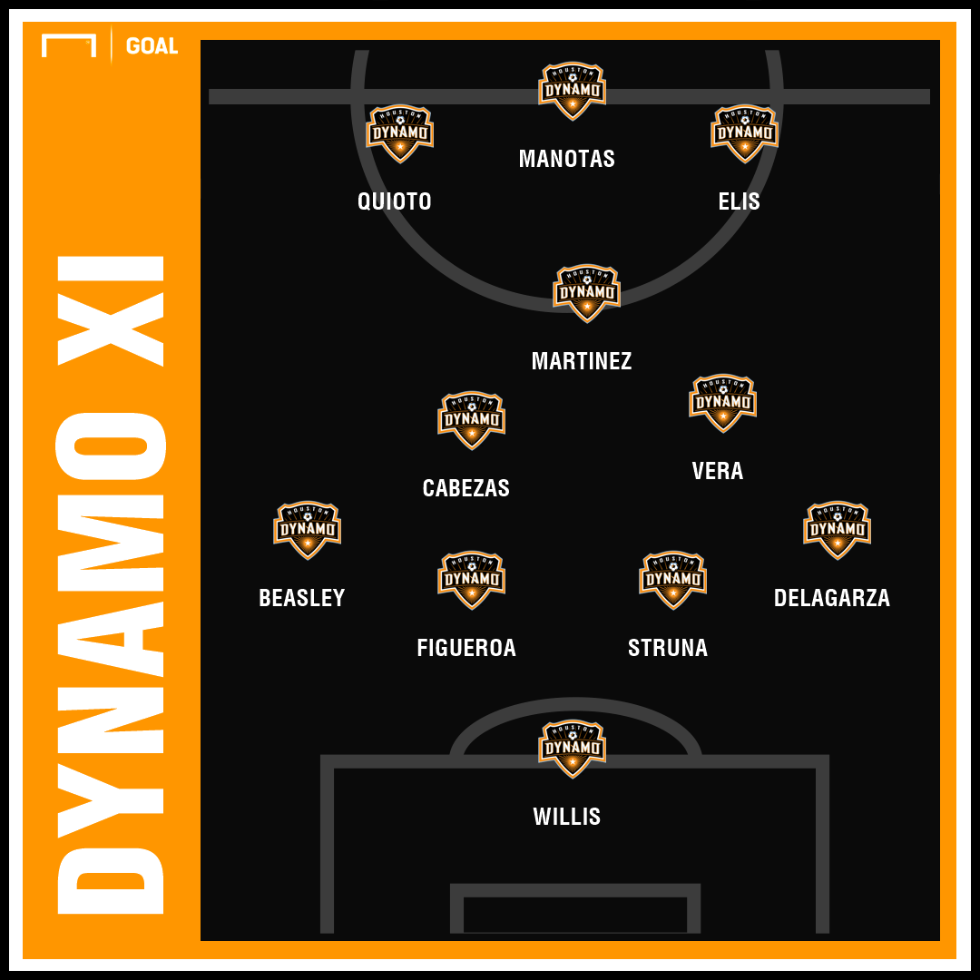GFX MLS preview Houston Dynamo projected xi