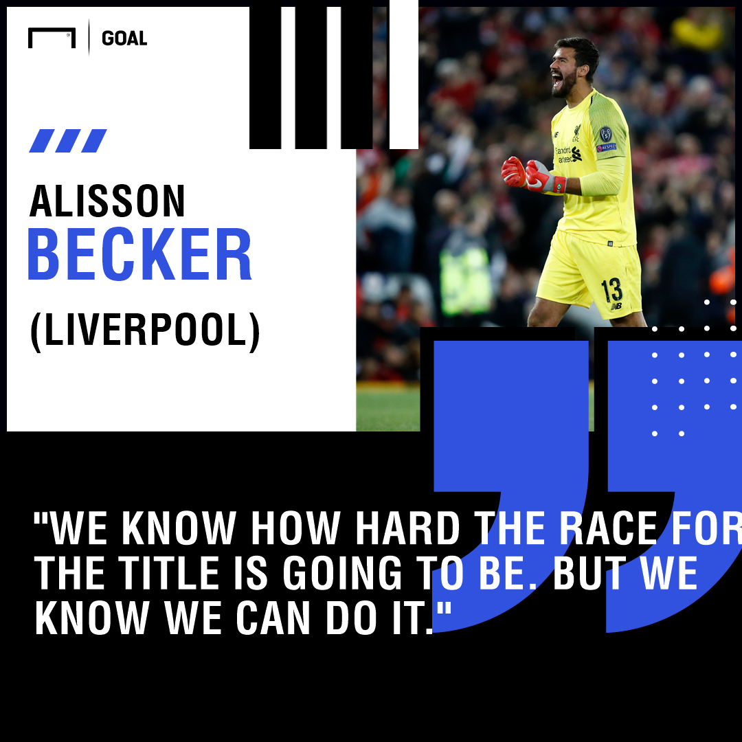 Alisson Liverpool Title Race PS