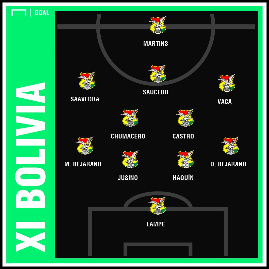 Bolivia PS