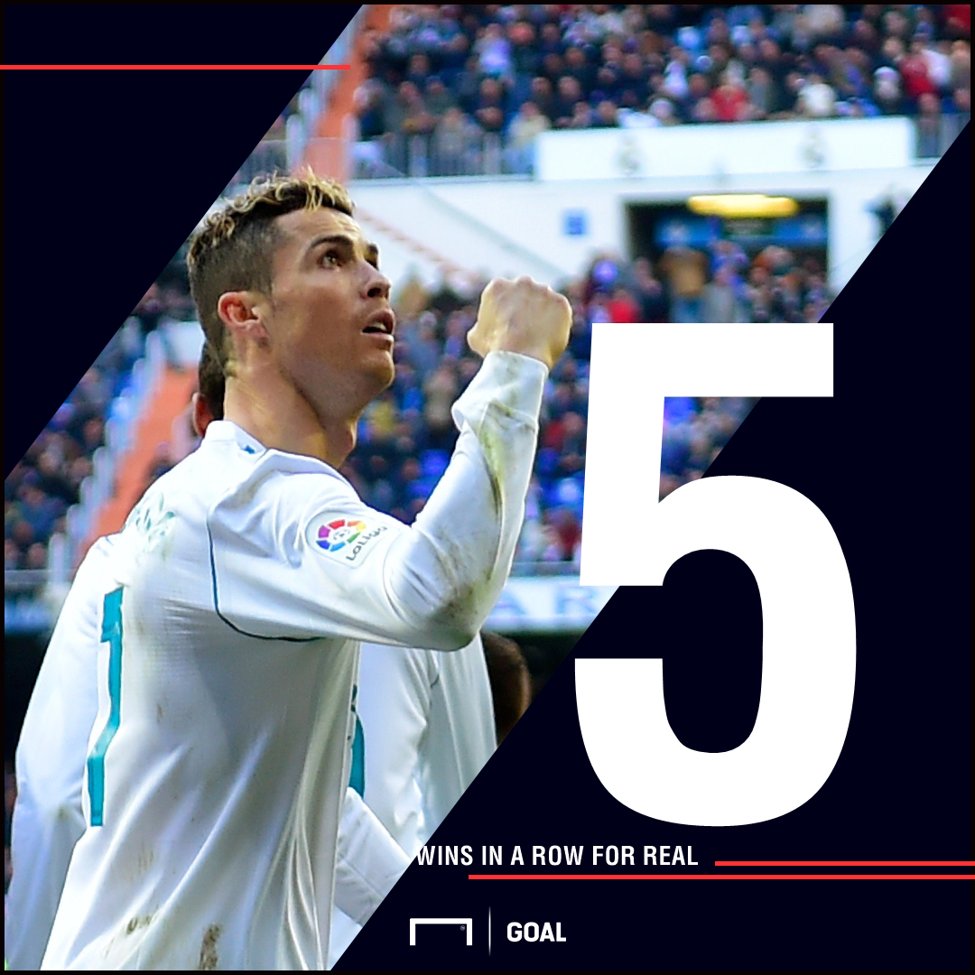 Real Madrid five wins graphic