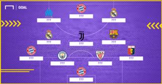 Bayern squad excluding Bundesliga transfers