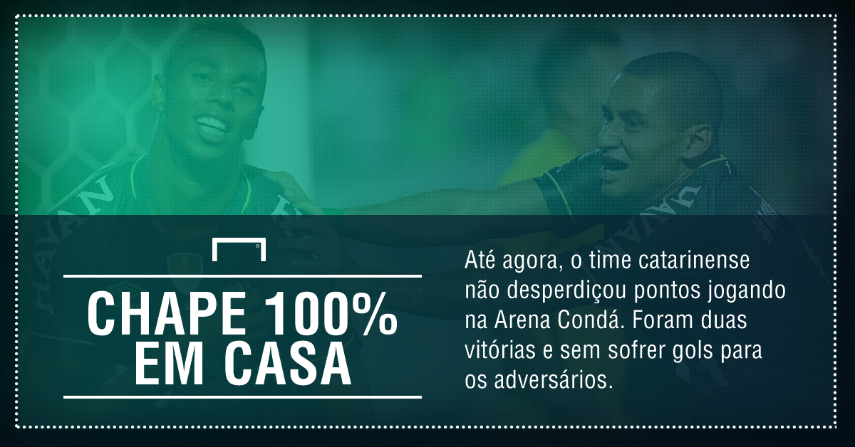 GFX Chape x Grêmio