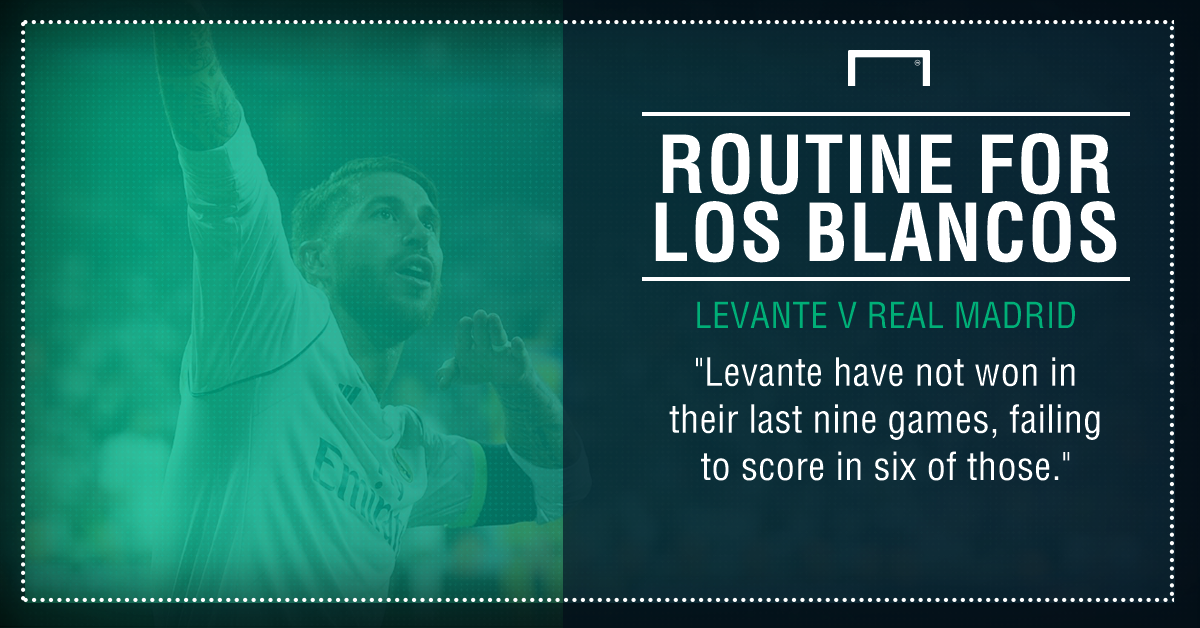 Levante Real Madrid graphic