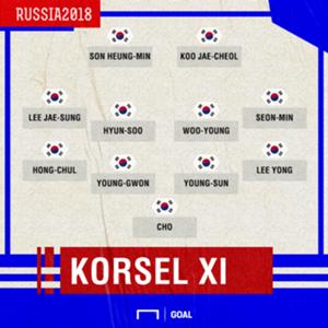 Korsel XI