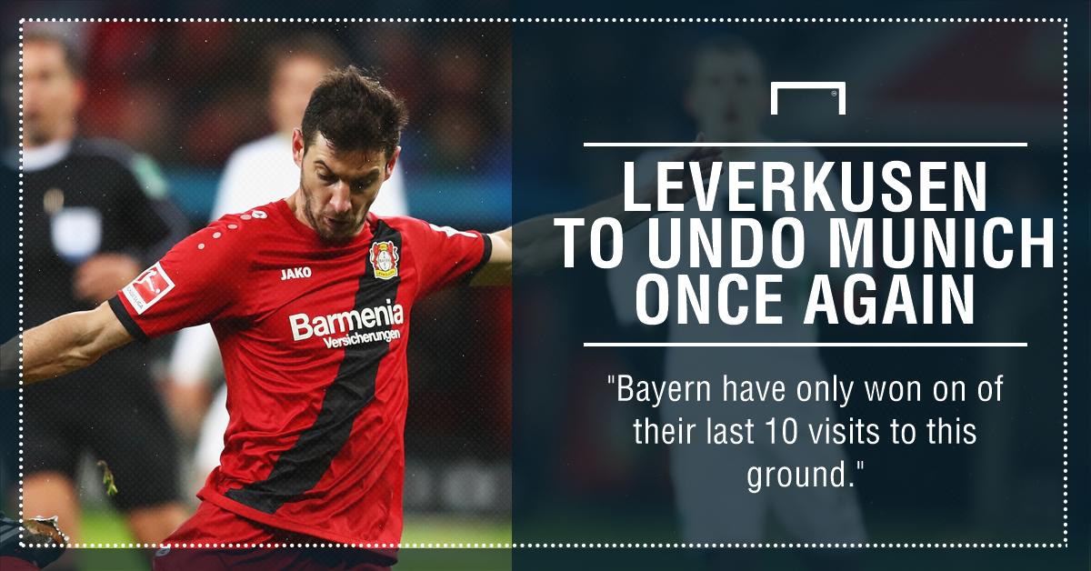 Leverkusen Bayern graphic