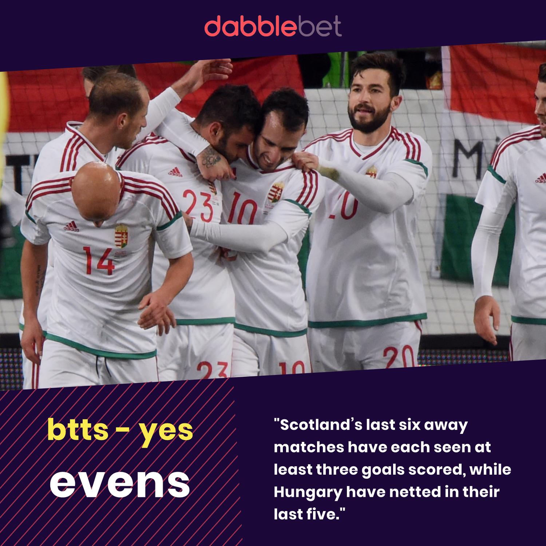 Hungary Scotland graphic