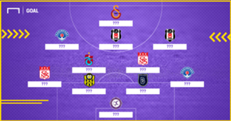 Süper Lig'de 18. haftanın en iyi 11'i