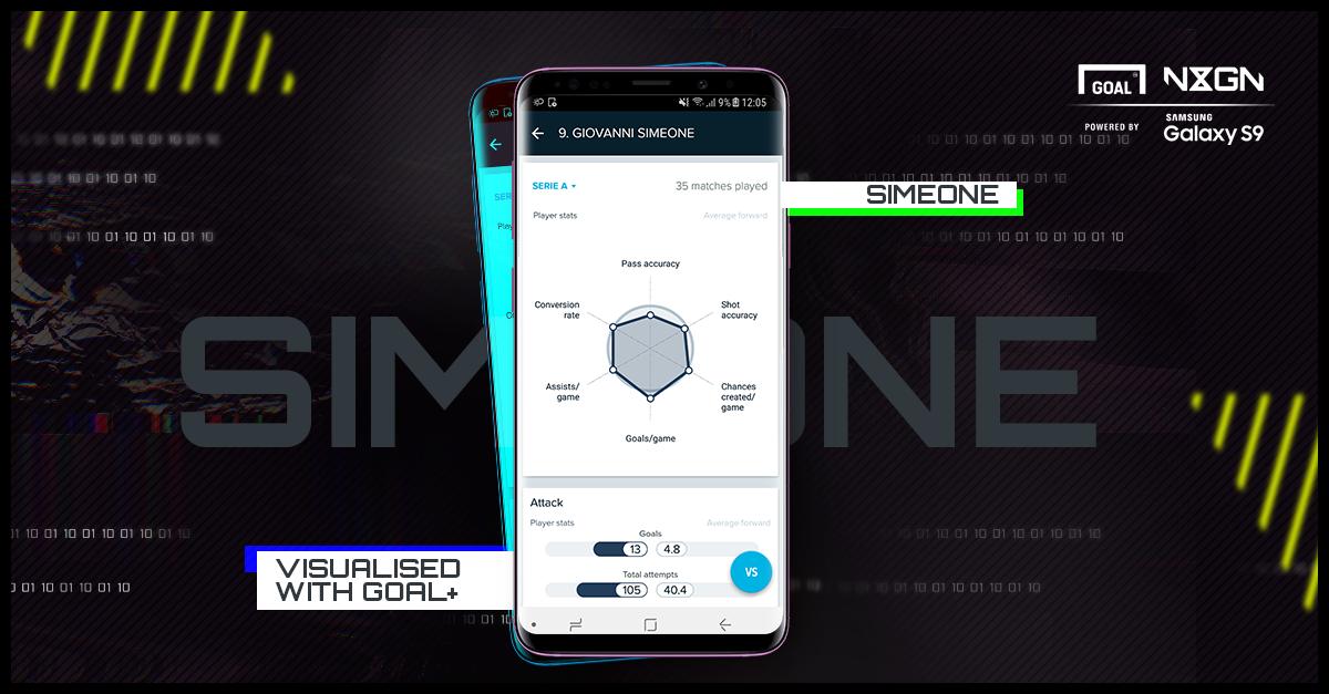 Samsung Simeone 02052018