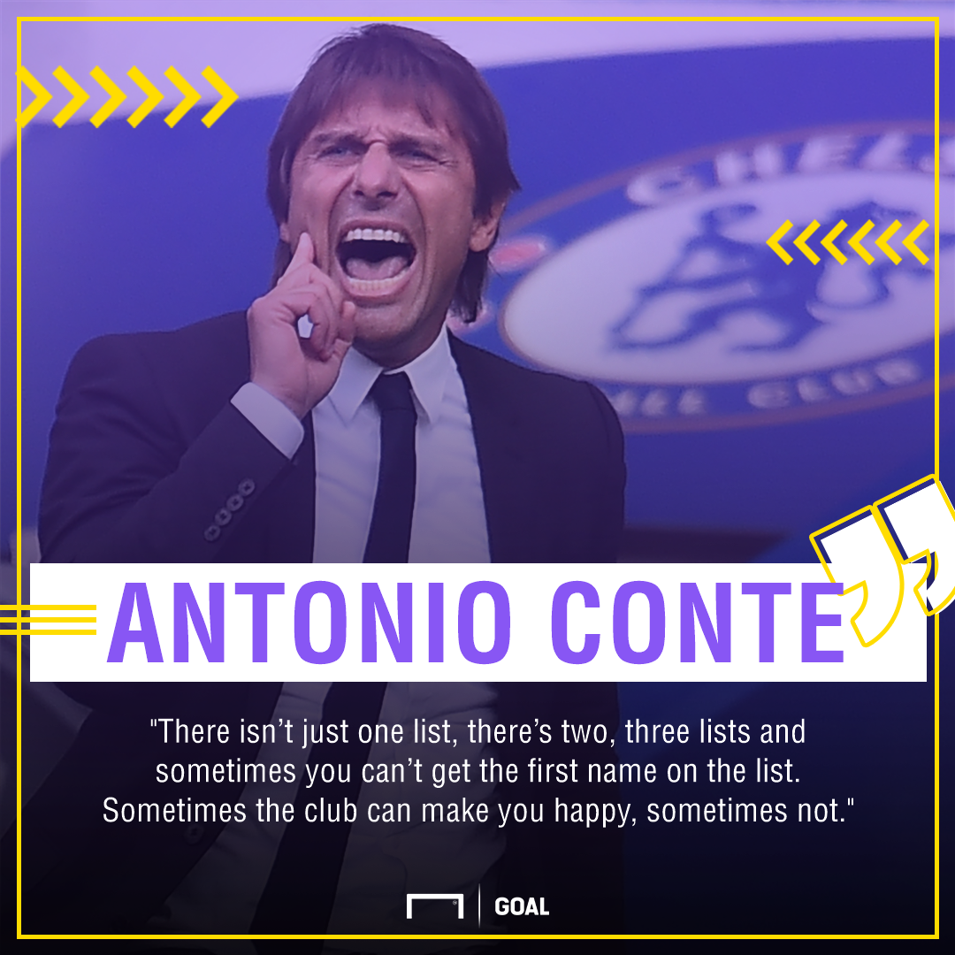 Antonio Conte three transfer lists