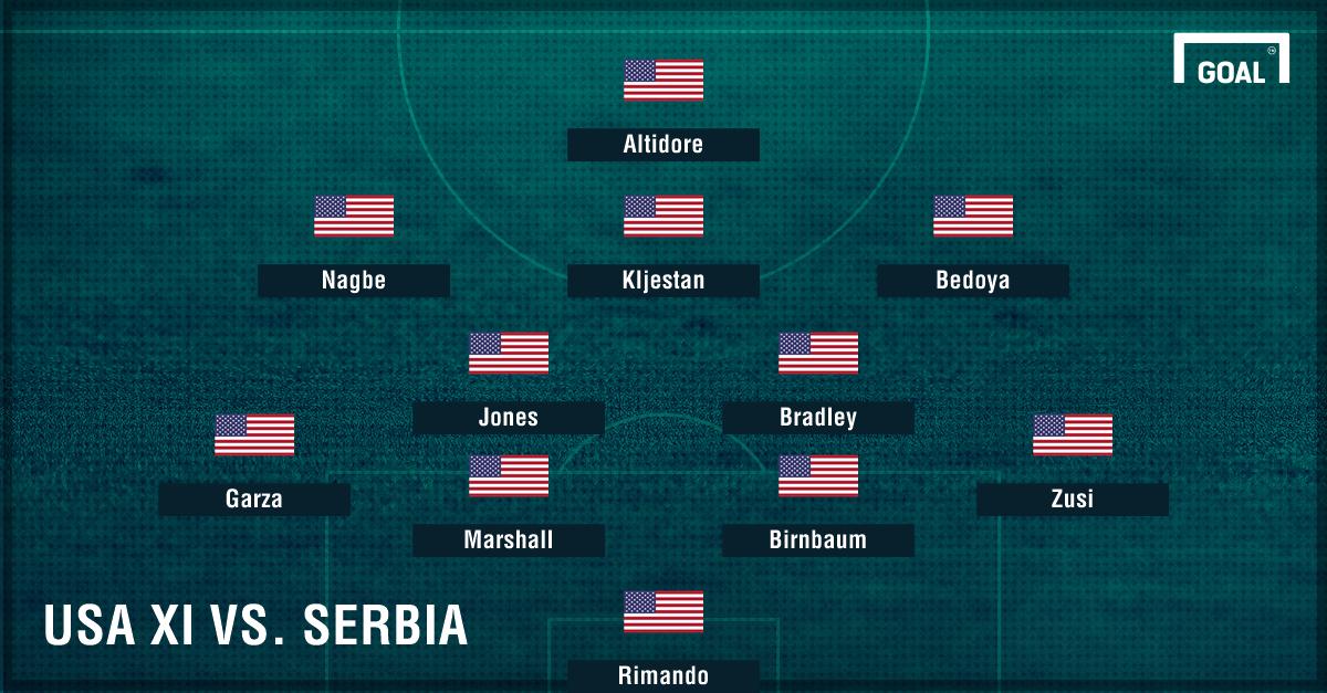 USA XI vs. Serbia GFX